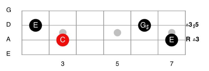 Augmented Triad Bass Guitar