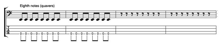 Bass Guitar Rhythms - Eighth Notes:Quavers