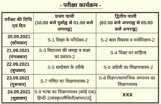 Bihar DElEd Exam 2021