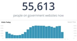 Analytics pentru Guvern