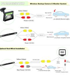 pyle plcm4350wir wireless transmission back up rearview parking rh onlinecarstereo com [ 1000 x 1000 Pixel ]