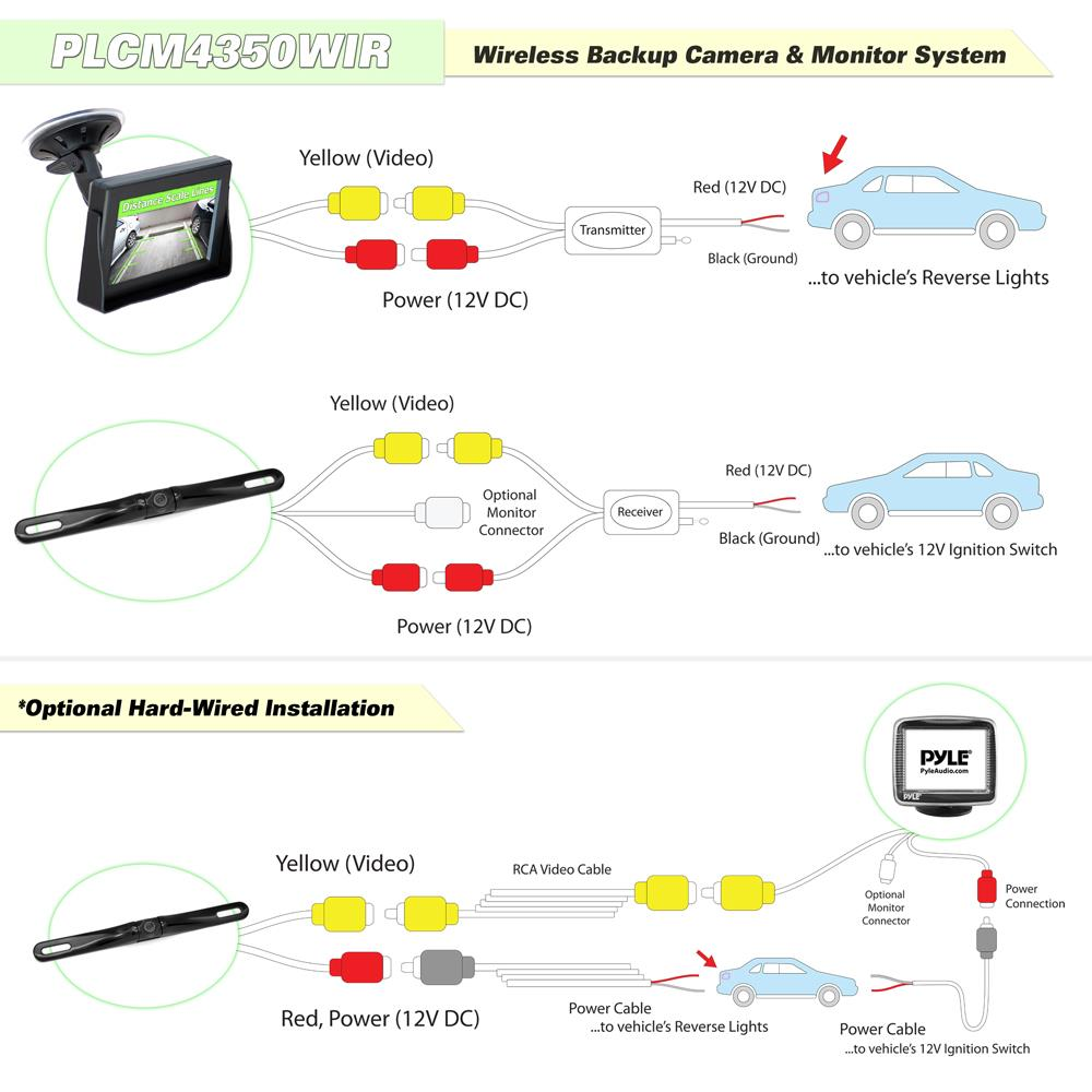 medium resolution of pyle plcm4350wir wireless transmission back up rearview parking rh onlinecarstereo com
