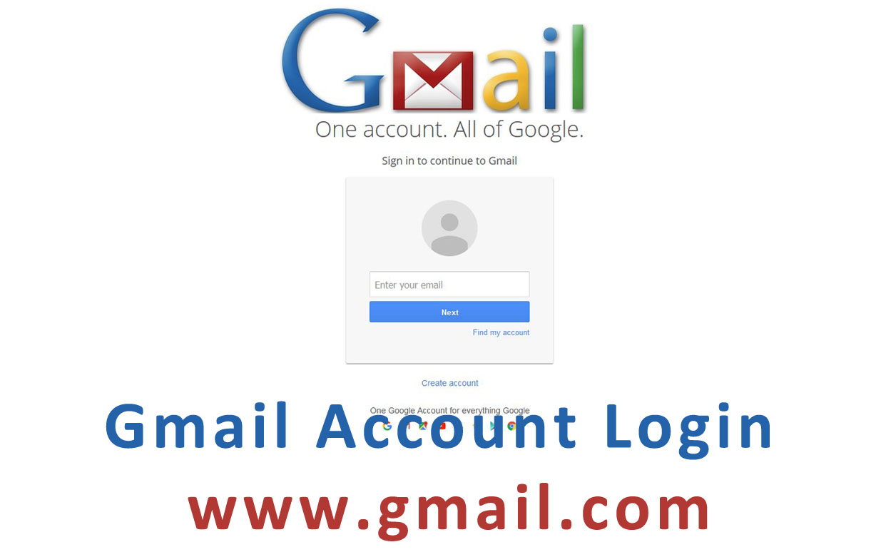 www.gmail.com Sign in