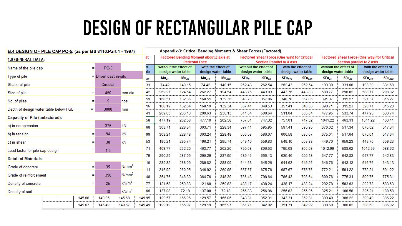 Design of Rectangular Pile Cap