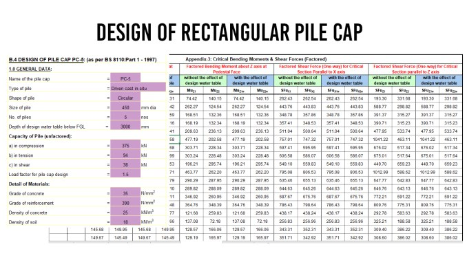 Design of Rectangular Pile Cap
