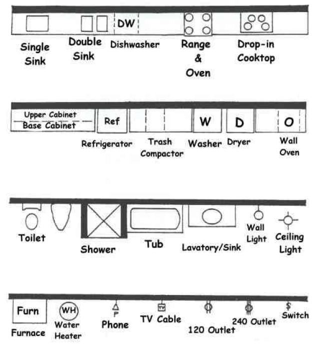 Architectural Blueprint Symbols