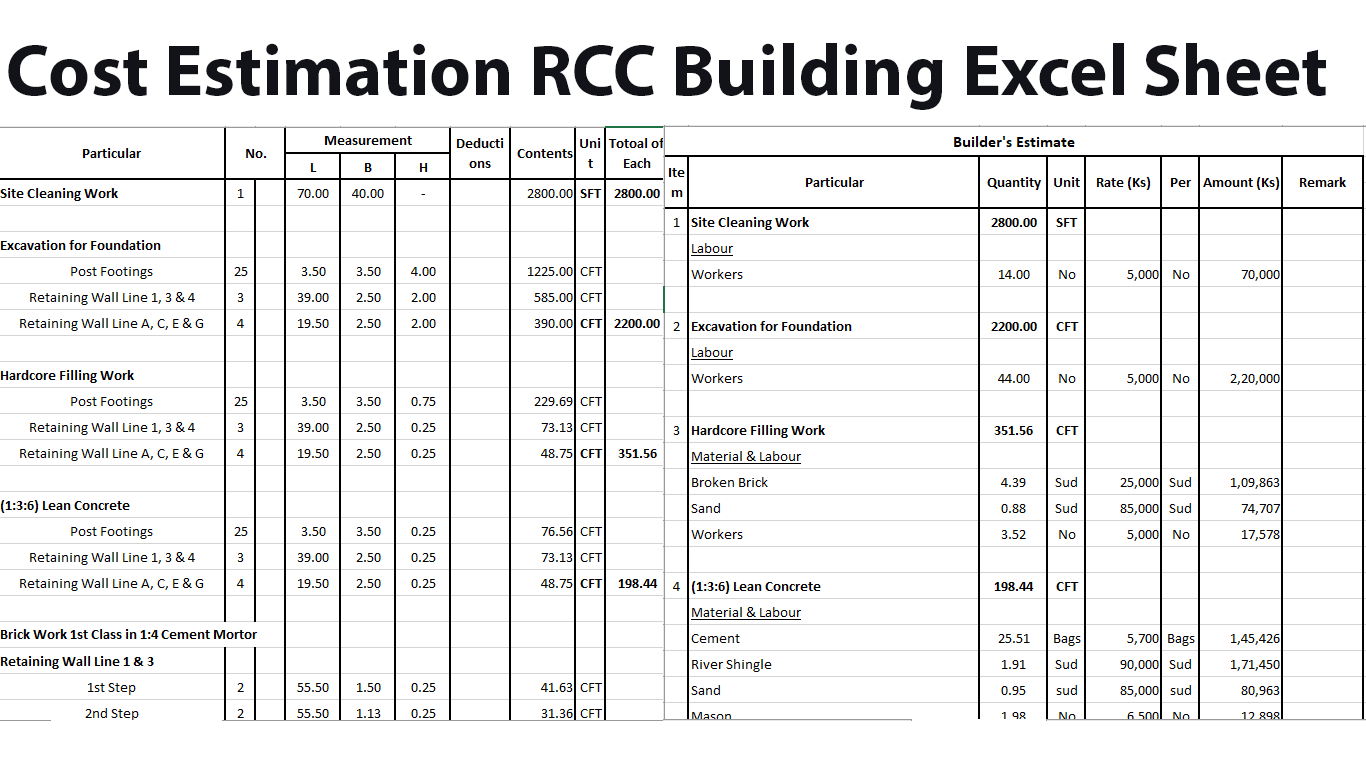 building estimation and costing excel sheet seatle davidjoel co
