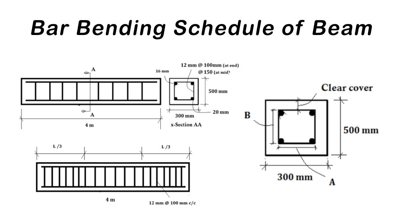 Bar Bending Schedule of Beam