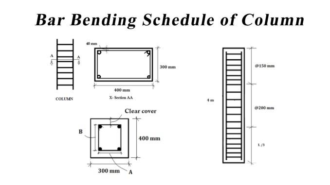 bar bending schedule of column