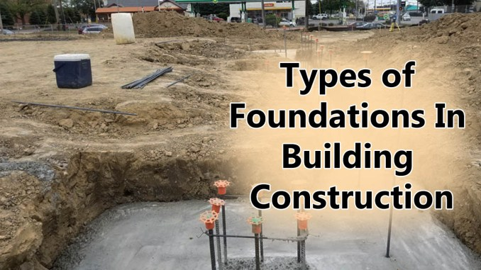 Types of Foundations In Building Construction