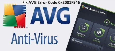 Avg Support Number