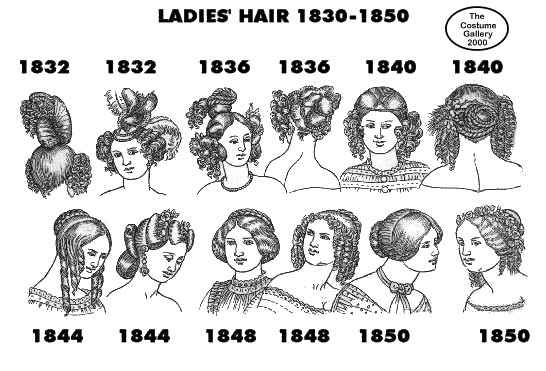1870 1879, Steampunk Hairstyles, Parisian Hairstyle