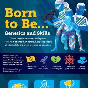 genetics-and-skills_fb