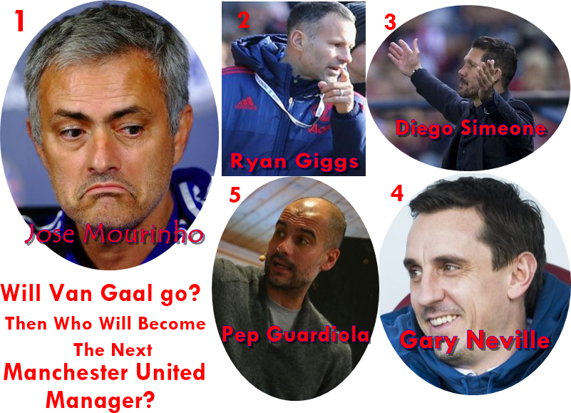 The Next Manchester United Manager
