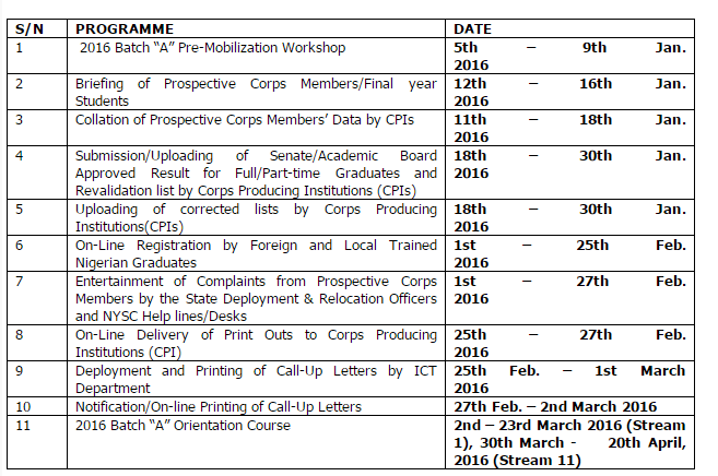 NYSC 2016 Batch A Mobilization, Timetable, Registration, Requirements