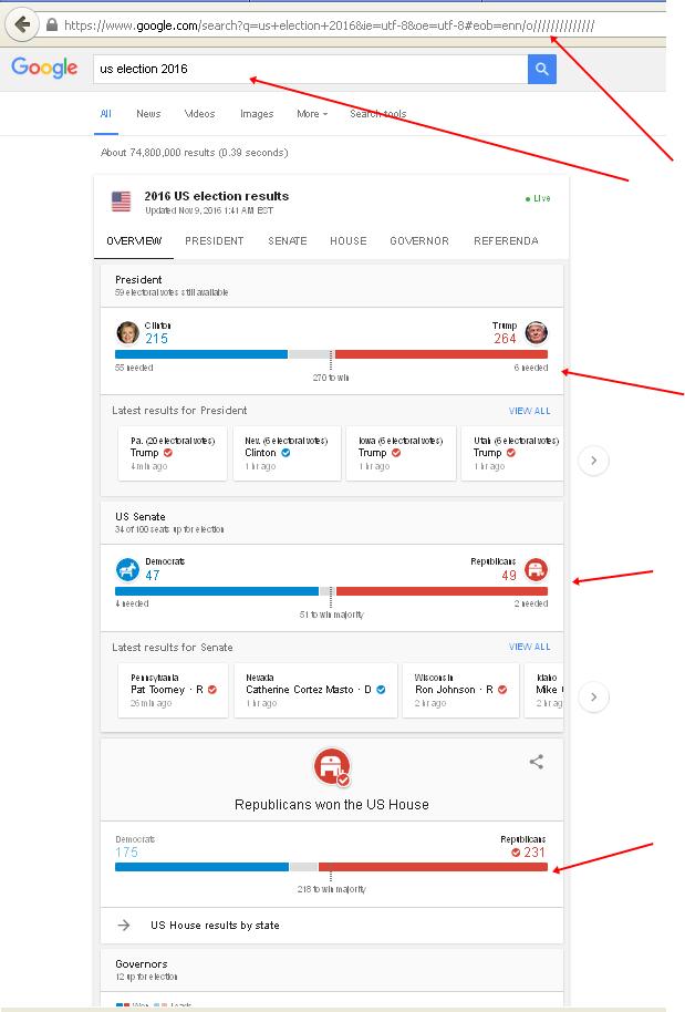 Screenshot of Google Live Election Results