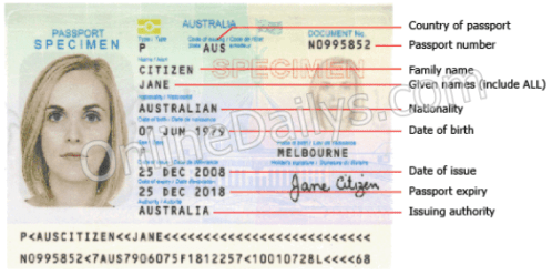 Australia Visa Lottery Application Form 2017
