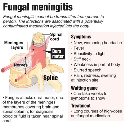 fungal meningitis Henry welch, rodrigo hasbun, in handbook of clinical neurology, 2010 fungal culture the diagnosis of fungal meningitis is made by identification of the organism in culture, which, aside from cryptococcal meningitis, is very difficult.