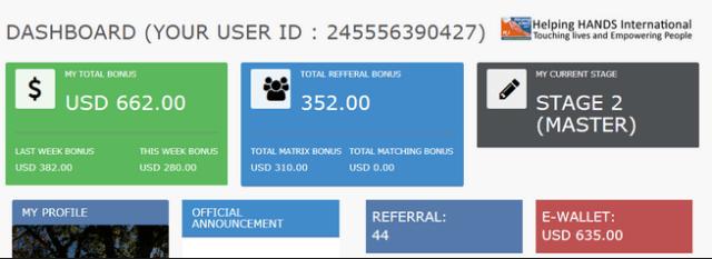 Helping Hands International Login   Helping Hands Registration Portal
