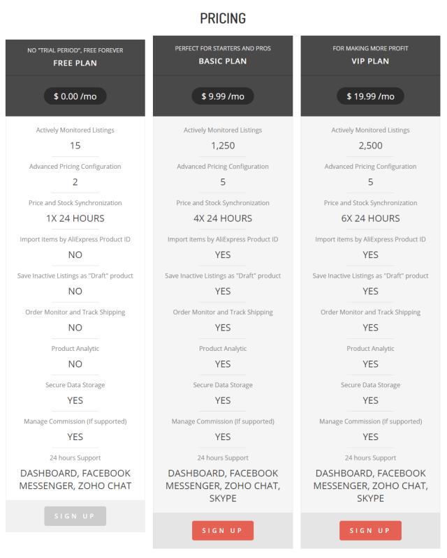 DropShix pricing