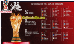 Full World Cup 2018 Draw and fixtures: Argentina and Nigeria in Group D