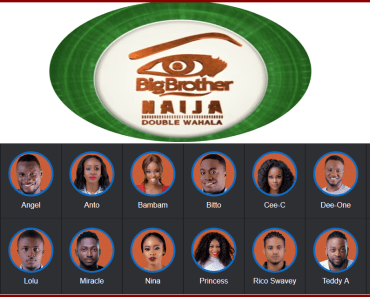 All Big Brother Naija 2018 Contestants