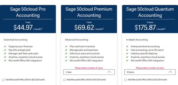 Best Online Accounting Software For Business