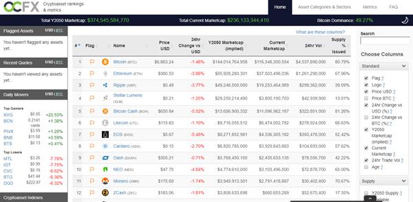 OnChain Finance price tracker