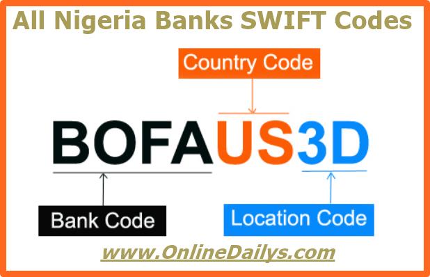 Wire Transfer Swift Code on money transfer, example of wire transfer, currency transfer,