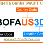 All Nigeria Banks SWIFT Codes: SWIFT BIC Code for Wire Transfer to Nigeria