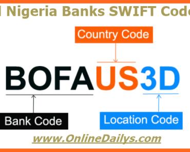 Banner - All Nigeria Banks SWIFT Codes