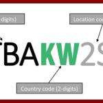 KUWAIT BANKS SWIFT Codes, Postal Codes and Websites – Full List