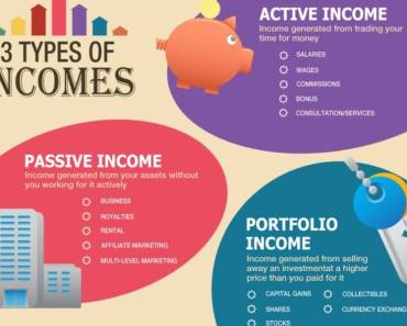 Differences Between Passive, Active And Portfolio Income