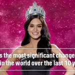 Top 10 Beauty Pageant Questions and How To Answer Them