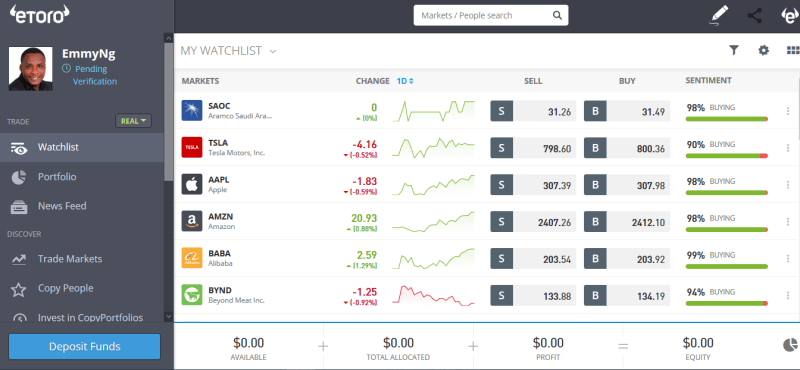eToro Trading Account Review | eToro Sign Up – Sign in Trading Page
