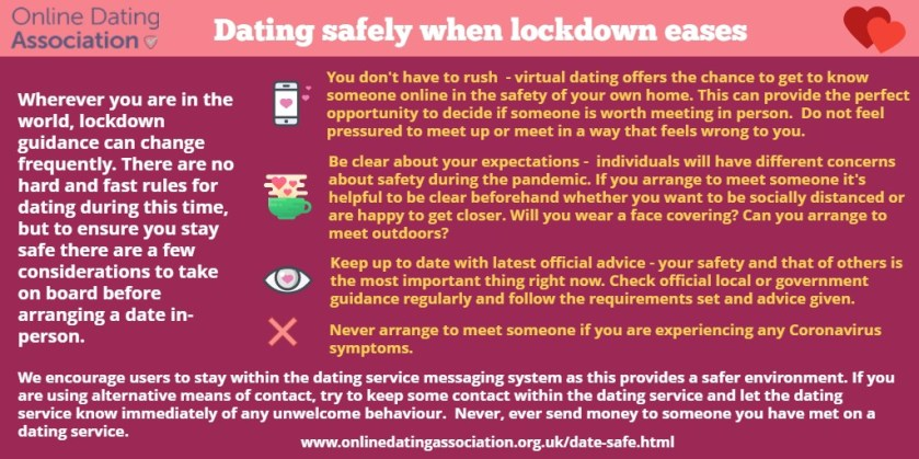 dating site necessities for guys