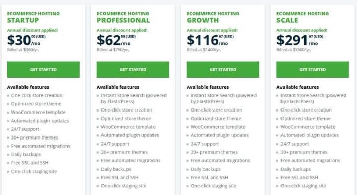 WP Engine ecommerce hosting plans