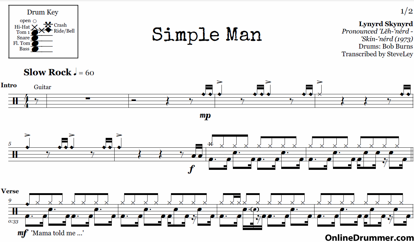 Simple Man Lynyrd Skynyrd Drum Sheet Music