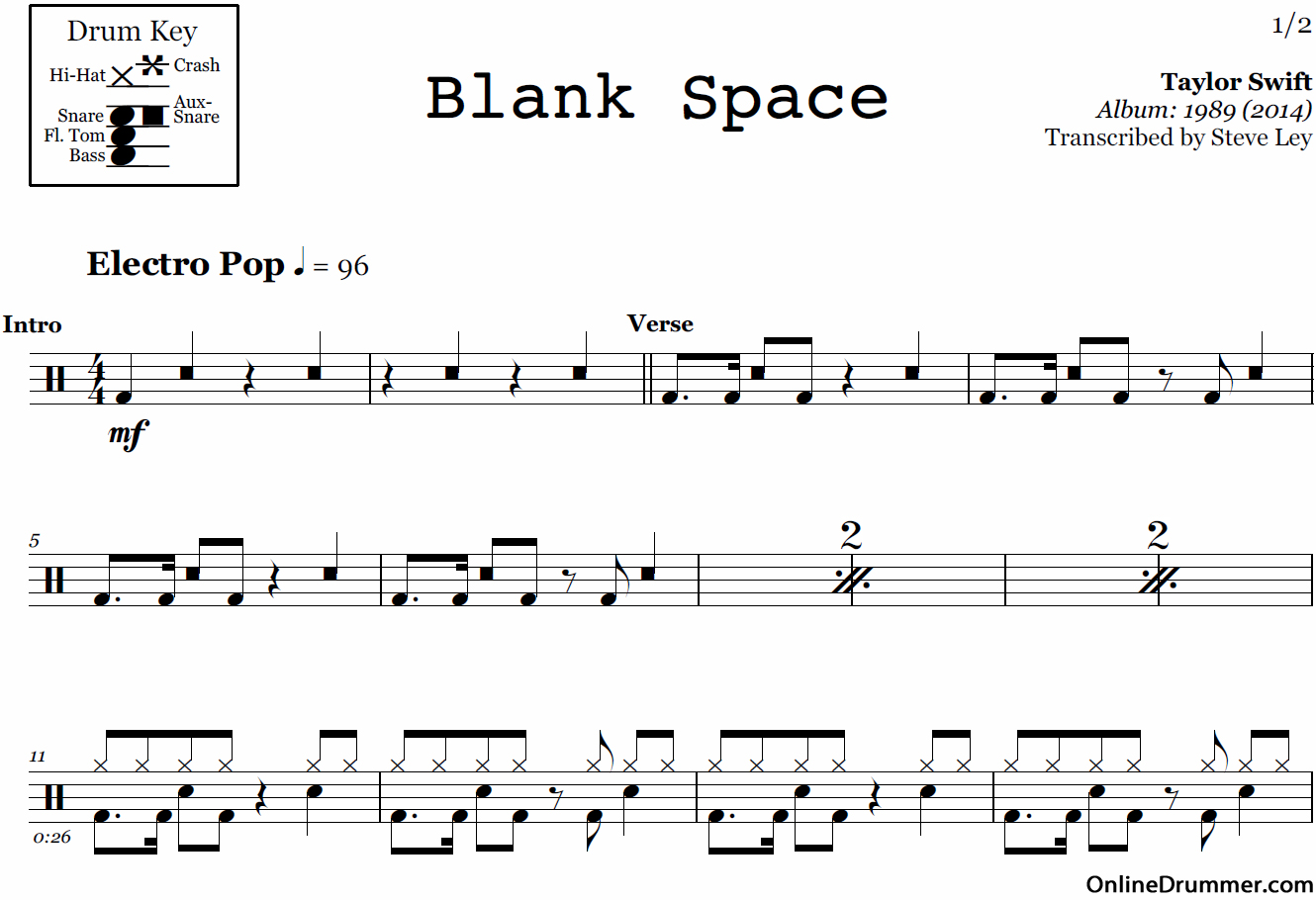 Blank Space Taylor Swift Drum Sheet Music