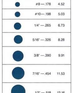 Ko uwav gauges size chart also gauge sizes hobit fullring rh