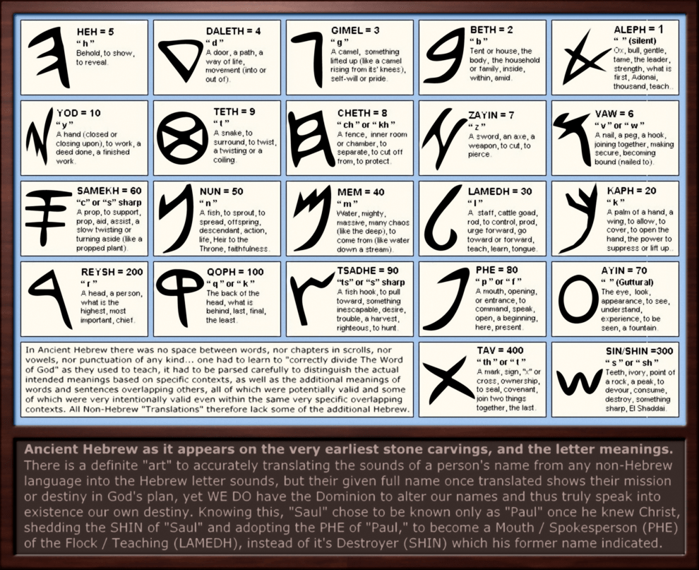 Ancient Hebrew Word Meanings – Good ~ tov