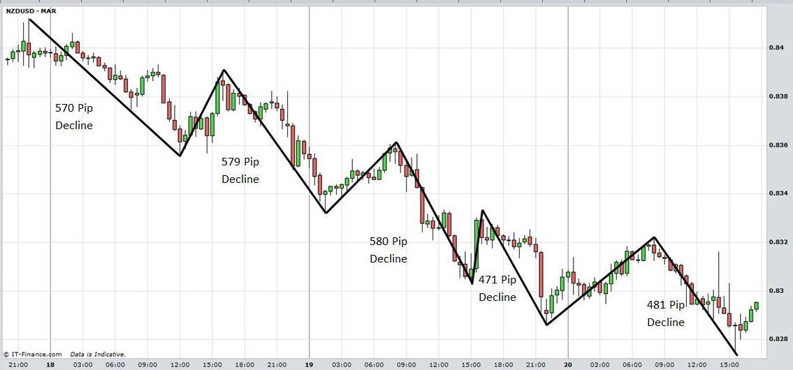 Forex Swing Trading Software « Ladda ner binär alternativ