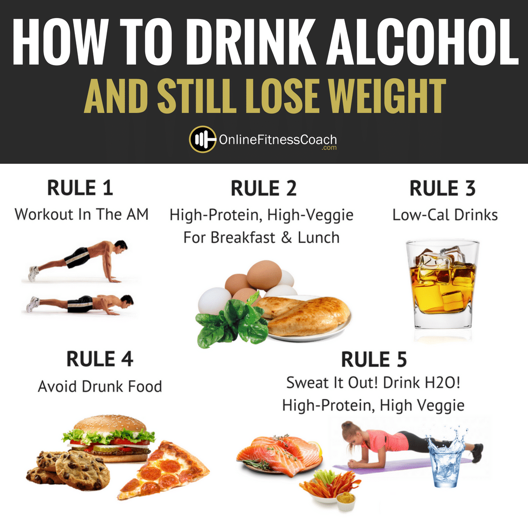 DRINK ALCOHOL AND STILL LOSE WEIGHT