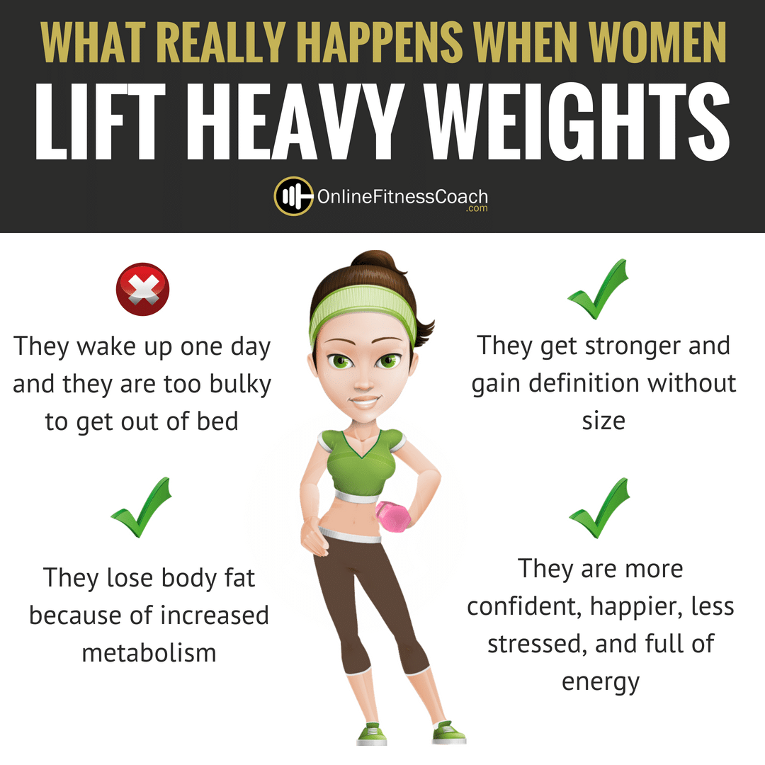 lifting weights makes women bulky