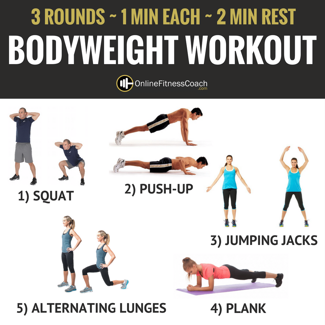 BODYWEIGHT CIRCUIT