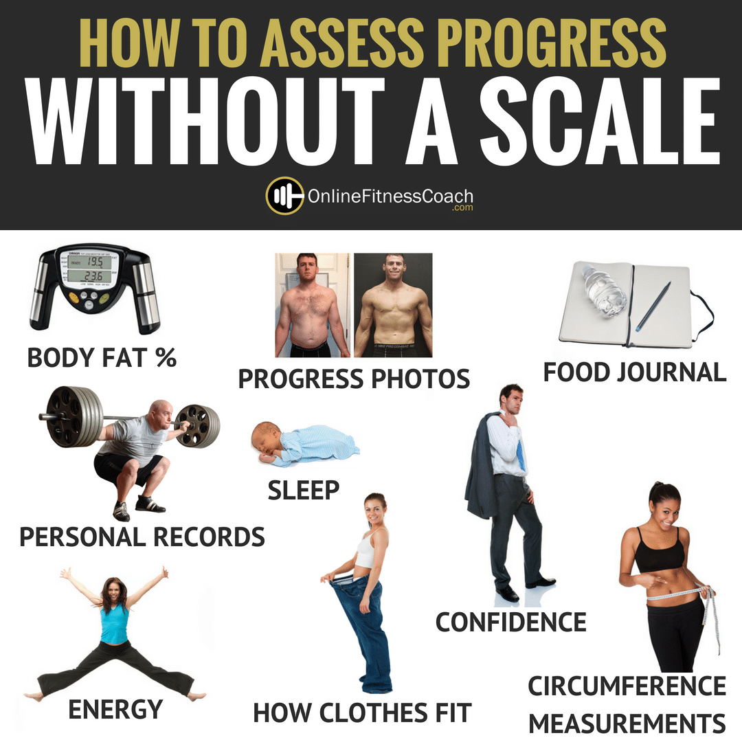 fitness progress without the scale