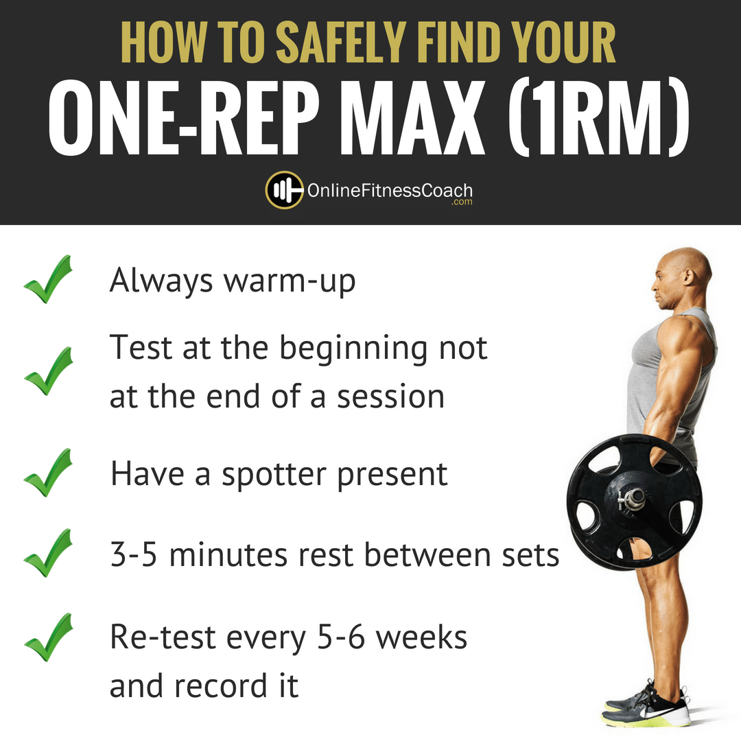 How To Safely Test For Your One-Rep Max   Online Fitness Coach