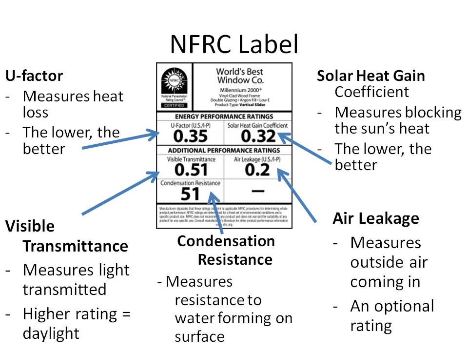 home energy audit training, online HERS Rater training