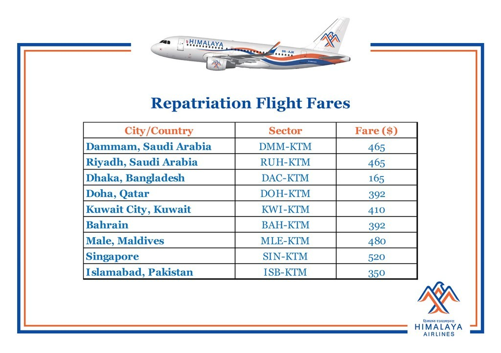 Charter Repatriation Flights and Fares