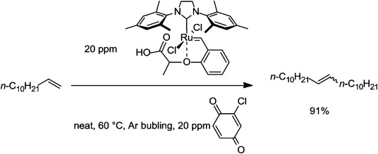 Low Catalyst Loadings in Self‐Metathesis of 1‐Dodecene